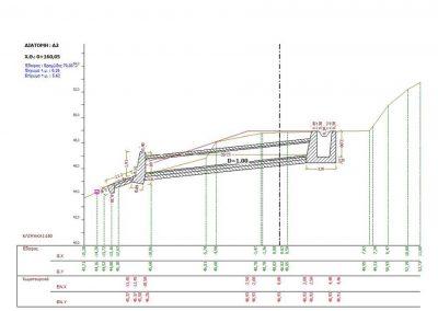 Ενδεικτική κατά πλάτος τομή και τεχνικό έργο σε μελέτη βελτίωσης δασικής οδού | Dasikosxartis.gr